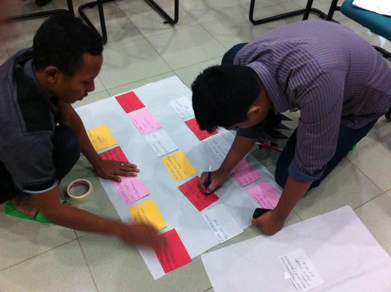 lokakarya pengembangan proposal